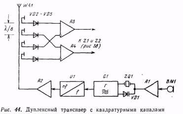 ...легко выполняется УКВ ЧМ трансивер.  На структурной схеме рис. 38...